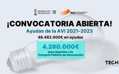 La AVI lanza una nueva convocatoria con 45,6 millones de euros en ayudas a la innovación