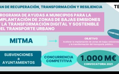 Convocatoria: Programa de ayudas a municipios para la implantación de zonas de bajas emisiones y la transformación digital y sostenible del transporte urbano