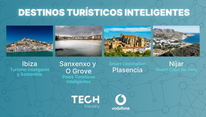Se consolida la colaboración de TECH con Vodafone en proyectos de Destino Turístico Inteligente